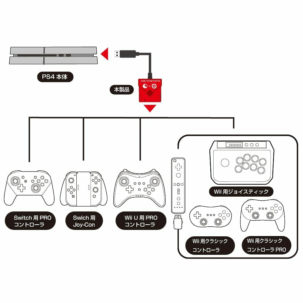 Converter Will Let You Use Nintendo Switch Controller on