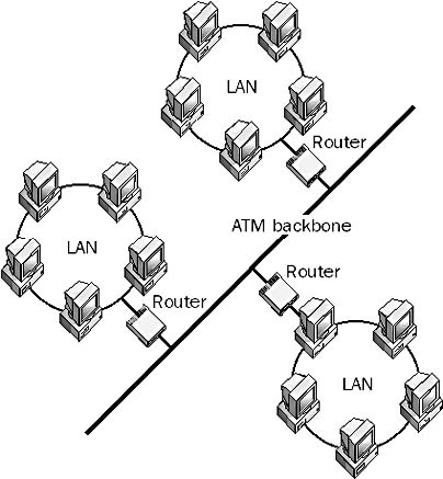 edge router in The Network Encyclopedia