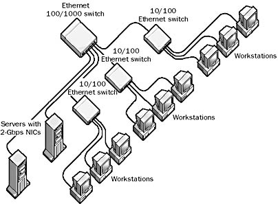Network Rj45 Wiring Diagram. Network. Best Site Wiring Diagram