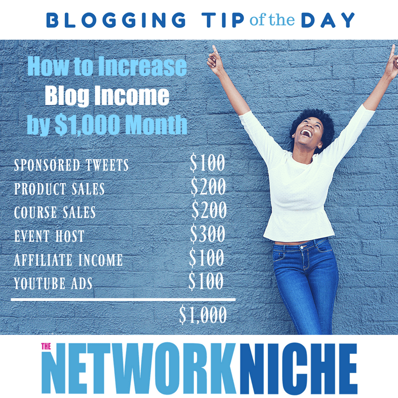 increase blog income