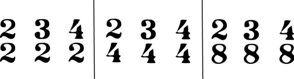 Different Types of Time Signatures
