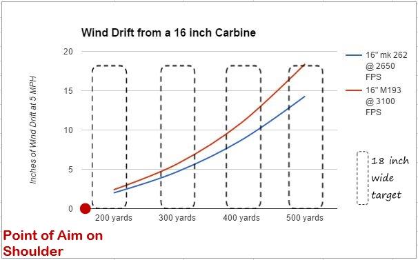 wind-drift-2