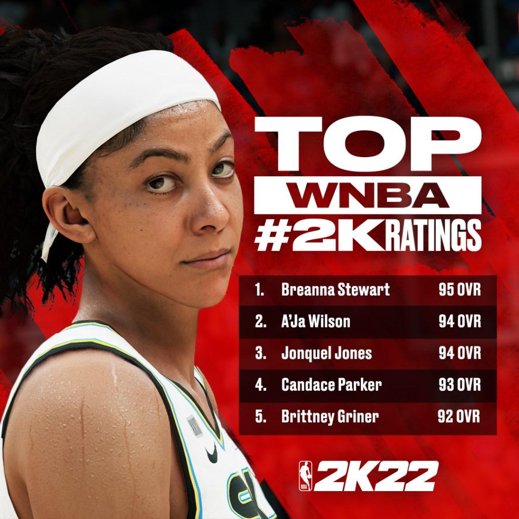 NBA-2K22-2KRatings-WNBA-List