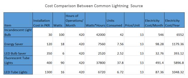 "<img src=""https://i0.wp.com/www.thenextrex.com/wp-content/uploads/2015/01/Calculation.png?resize=640%2C268"" alt=""Calculations"">"