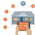 The role of 'smart homes' in the wellbeing of residents