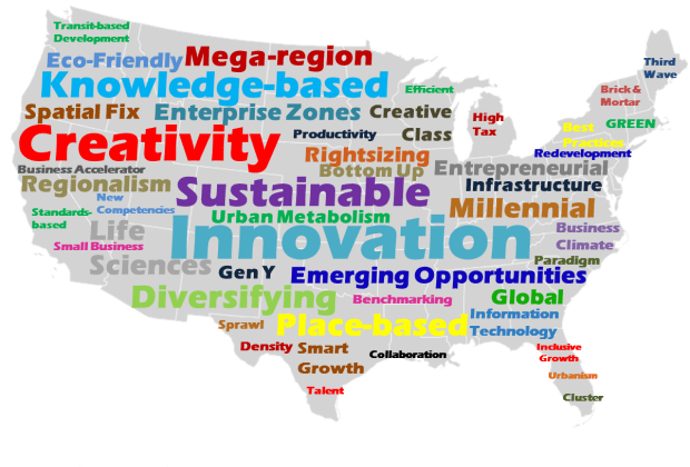 US economic development word map
