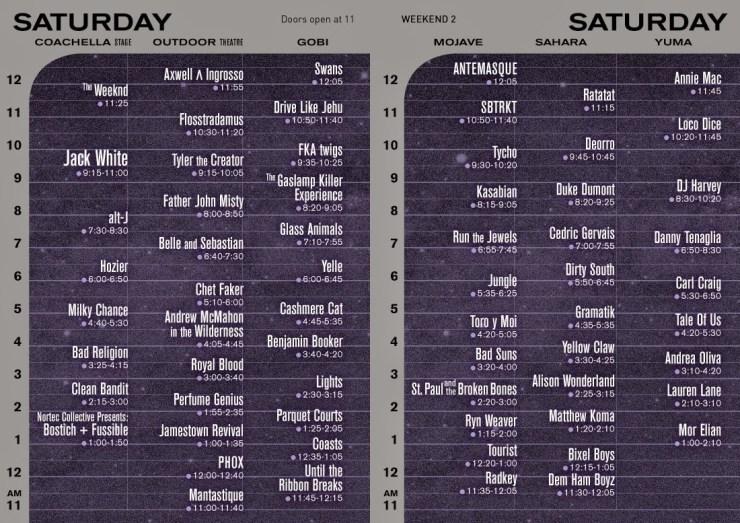 Coachella-2015-Set-Times-Saturday-Weekend-2