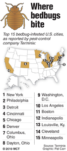 Map locating top 15 bedbug-infested U.S. cities, according to Terminix. MCT 2010