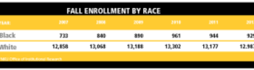 enrollment-graph