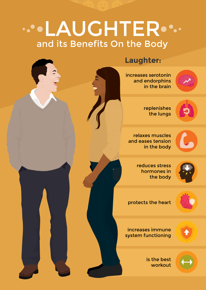 Health Benefits Laughing And Smiling