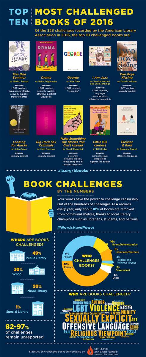 Banned Books Week ~ September 24th – 30th