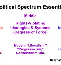 political left and right properly defined [ 1941 x 837 Pixel ]