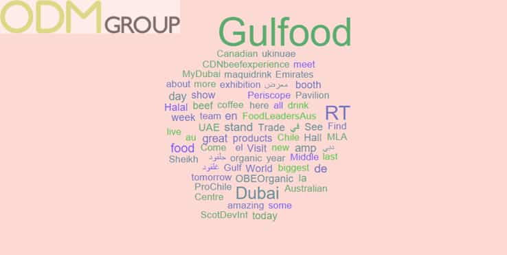 Event Tracking Gulfood Word Cloud