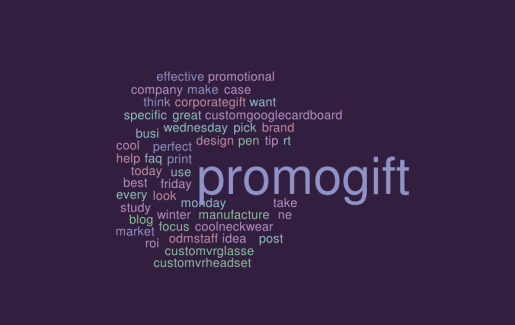 1 years worth of Promo Gift Trends