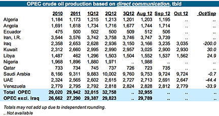 5n OPEC by own.png