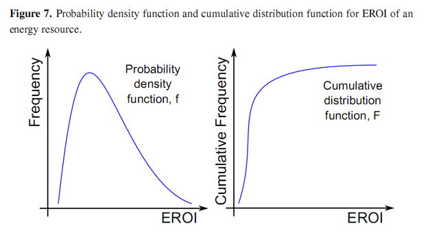 Figure7_EROI_Sustainability.png