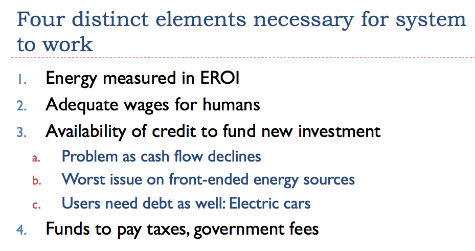 Energy Products: Return on Investment Is Already Too Low