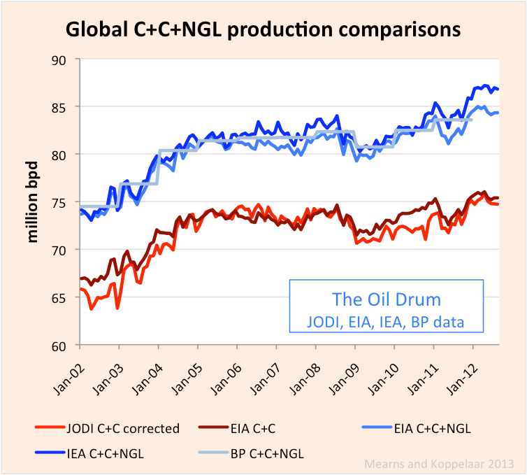 global_C+C+NGL_comparisons.png