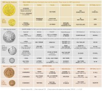 Dollar Coin Value Chart - Old forex charts fx asian ...