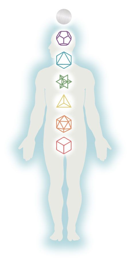 Om Shoppe Custom Chakra Symbols ON Human Form
