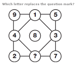 Number Puzzles Practice Questions and Answers