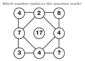 Number Puzzles Online Practice Quiz