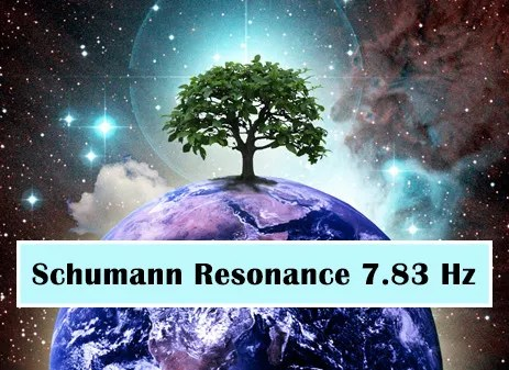 Schumann Resonance