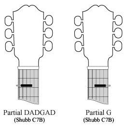 Guitar Strings Diagram Electric Guitar Diagram Wiring
