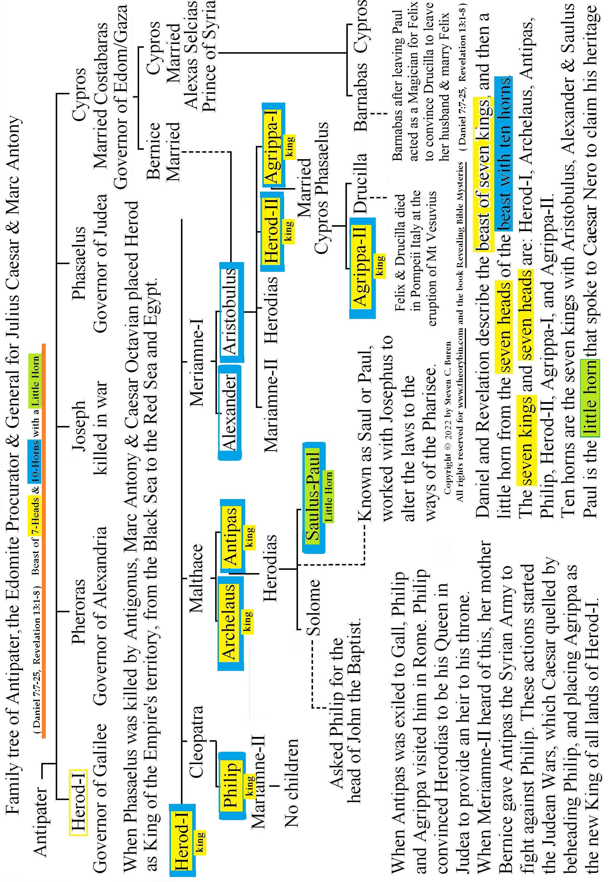 An Analysis of Modern Biblical Teachings