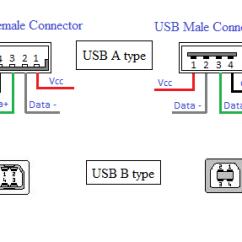 Mini Usb Power Wiring Diagram Usa Trailer Plug 5v Audio Amplifier Circuit Lines