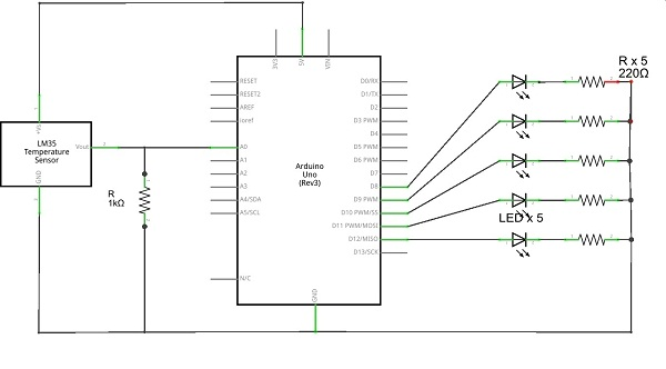 temperature sensor and led circuit with arduino