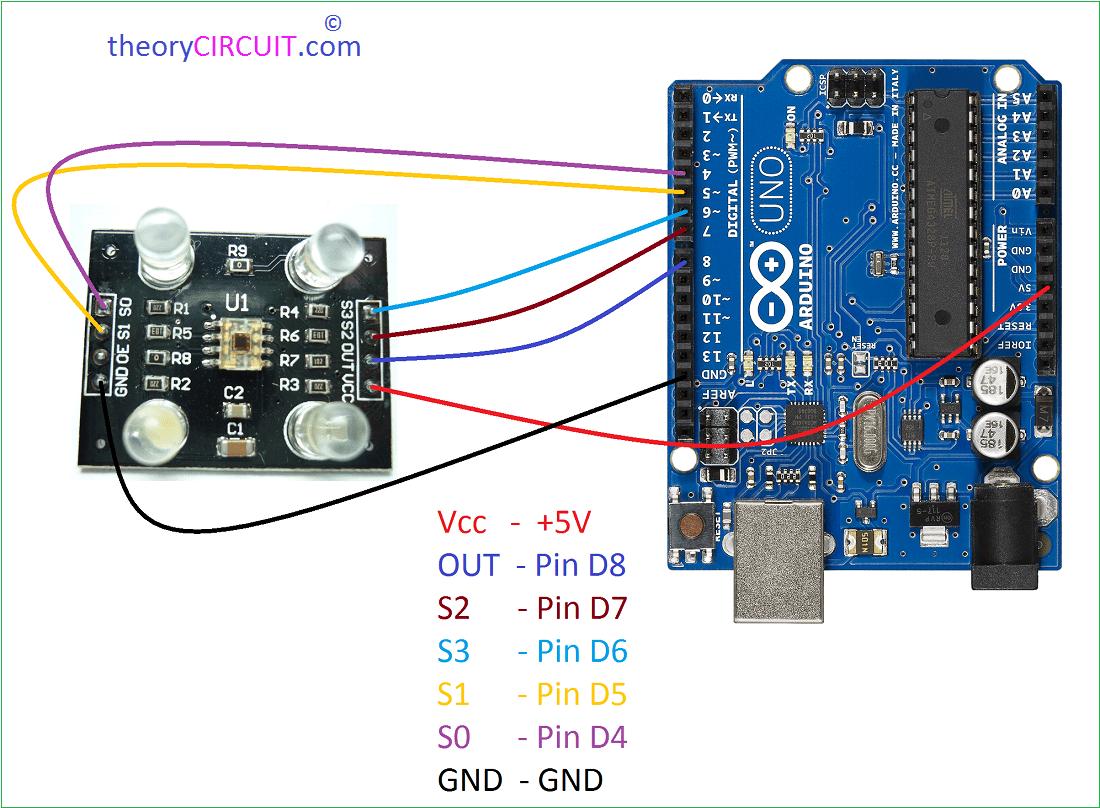 hight resolution of color sensor tcs3200 arduino hookup