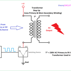 Transformer Diagram And How It Works 6 Prong Trailer Wiring Simple Inverter Circuit Using Ic 555