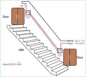 arlec motion sensor light wiring diagram 2000 ford contour fuse instructions