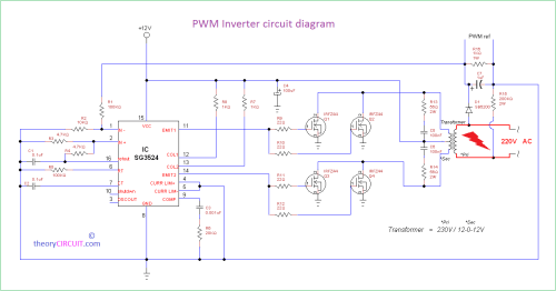 small resolution of pwm inverter circuit diagram using ic sg3524 and mosfet