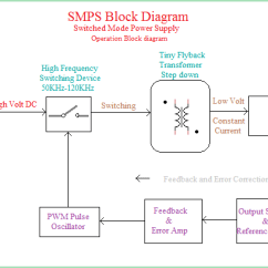 Typical Wiring Diagram 95 240sx Simple Smps Circuit Before Going To It Is Necessary Understand The Operation Of This Block Represents Inner Blocks