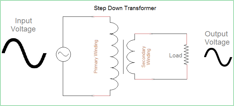 transformer diagram and how it works clipsal rcbo wiring step down