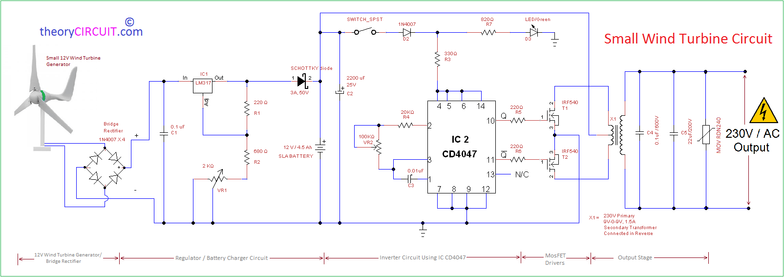 hight resolution of circuit diagram wind turbine generator