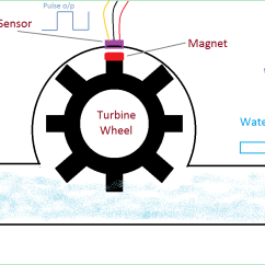Coriolis Flow Meter Wiring Diagram 2002 Silverado Fluid Sensor Circuit Everything About