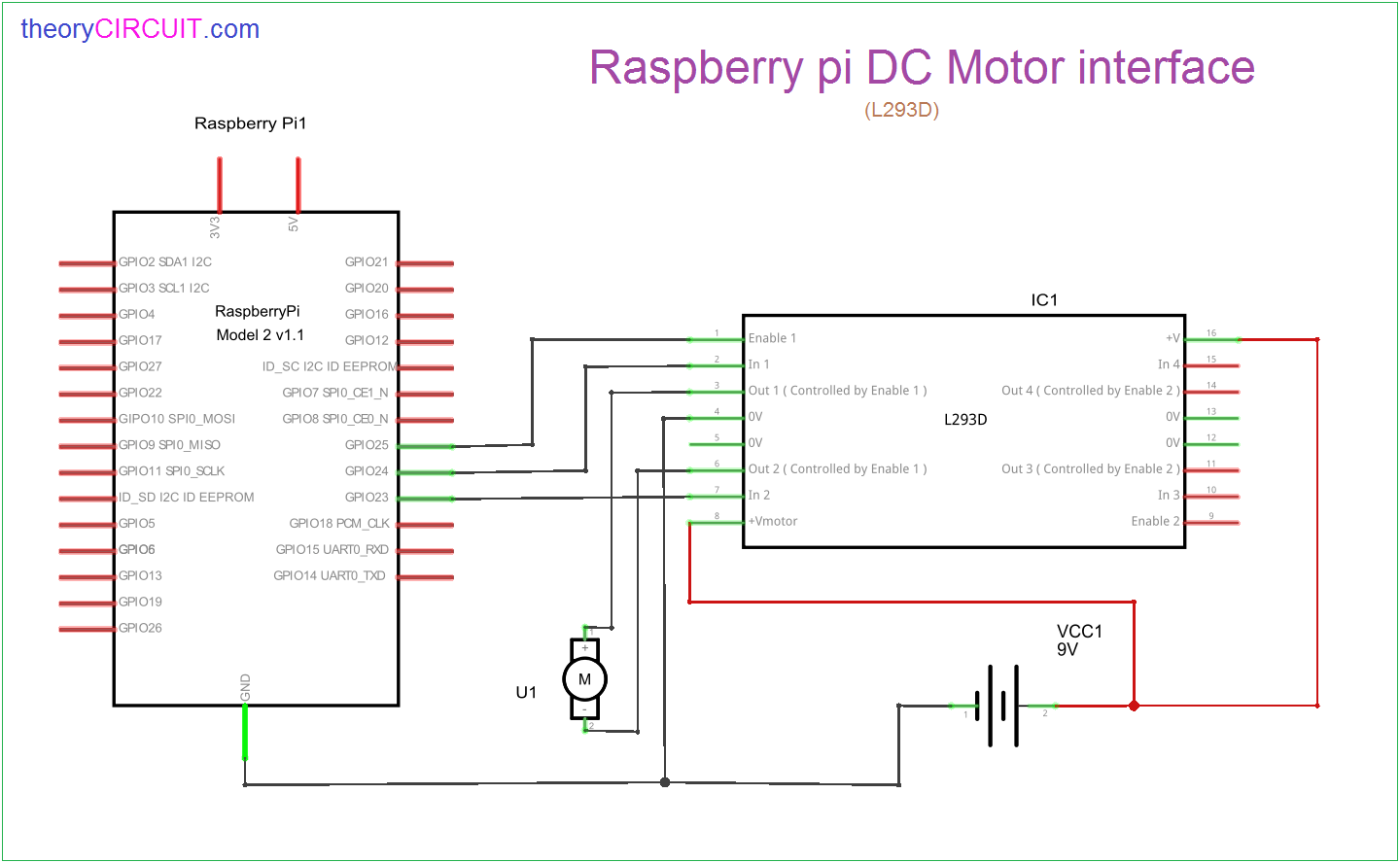 hight resolution of dc motor raspberry pi interfacing