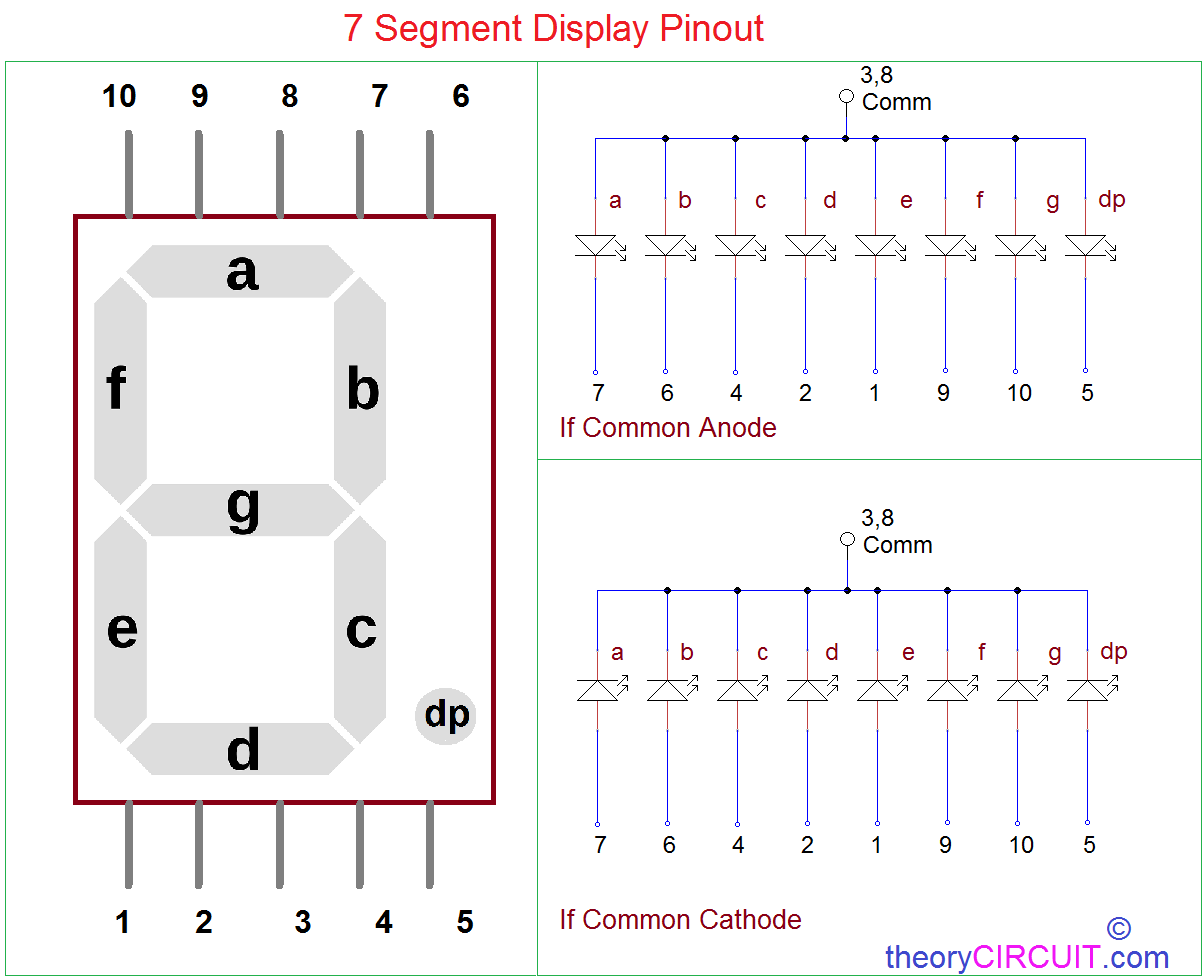 hight resolution of this is single seven segment module some display available with two or more seven segments and refer datasheet for proper pin configurations