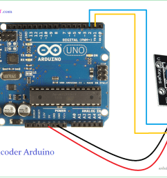 connect the power supply pins of rotary encoder to arduino board as to 5v and gnd to gnd then connect clk encoder out a pin to arduino digital pin d2  [ 1100 x 766 Pixel ]