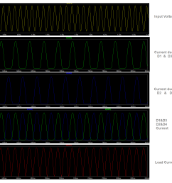 the first wave represents the input voltage and then each diode output current and voltage plotted finally the load current appeared on load resistor rl  [ 1673 x 1501 Pixel ]