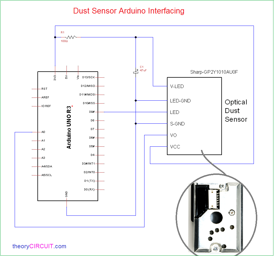 medium resolution of connect the dust sensor with arduino board as illustrated here the 3 3v from arduino board is given to sensor vcc pin and v led through 100 resistor