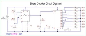 Binary Counter Circuit Diagram