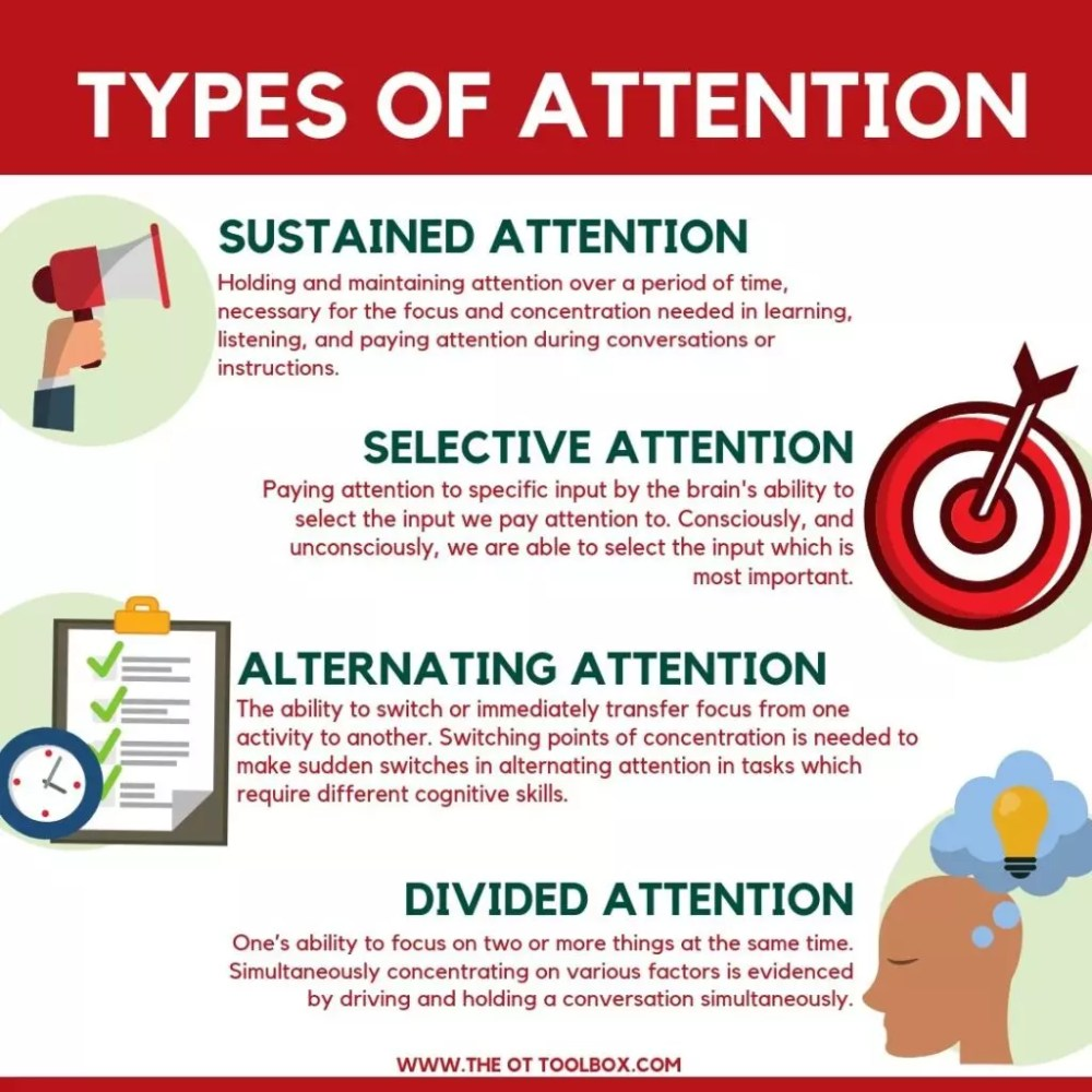 medium resolution of Attention Activities - The OT Toolbox