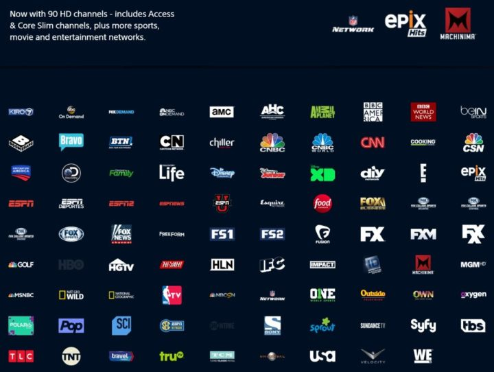 PS-Vue-Elite-Slim-Channels-1024x771