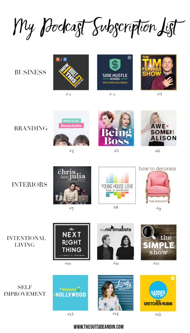 My Podcast Subscription List - The Outside and In