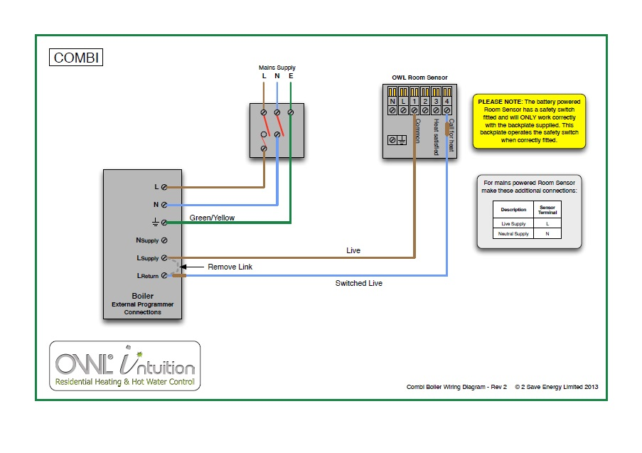programmable room stat wiring diagram 1971 chevelle radio for wireless thermostat simple switch