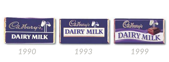 Iconic Packaging Cadbury Dairy Milk Wrapper The